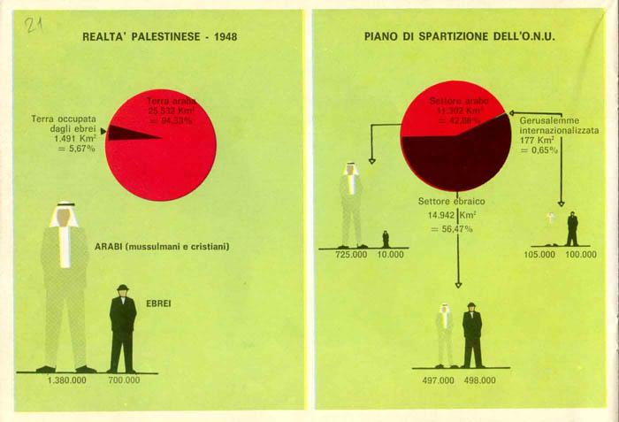 palestina14
